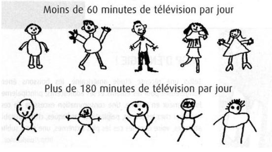 Effet des écrans sur les enfants